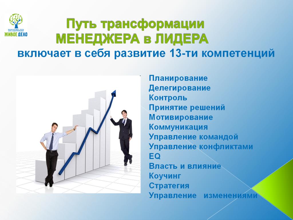 Из менеджера в лидеры Алена Сысоева